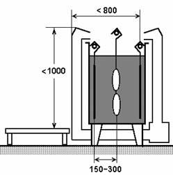 Основные размеры ванн ручного обслуживания