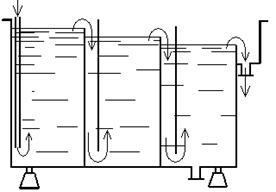 Корпус ванны трёхкаскадной промывки
